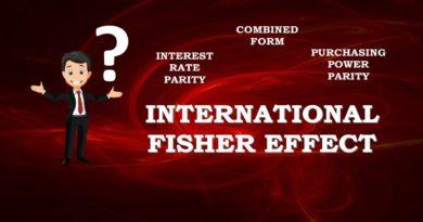 International Fisher Effect 1
