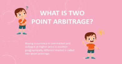 Two Point Arbitrage