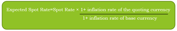 Formula Purchasing Power Parity (PPP)