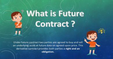 Future Contract