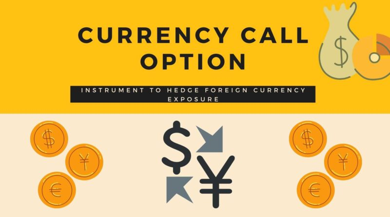 Currency Call Option