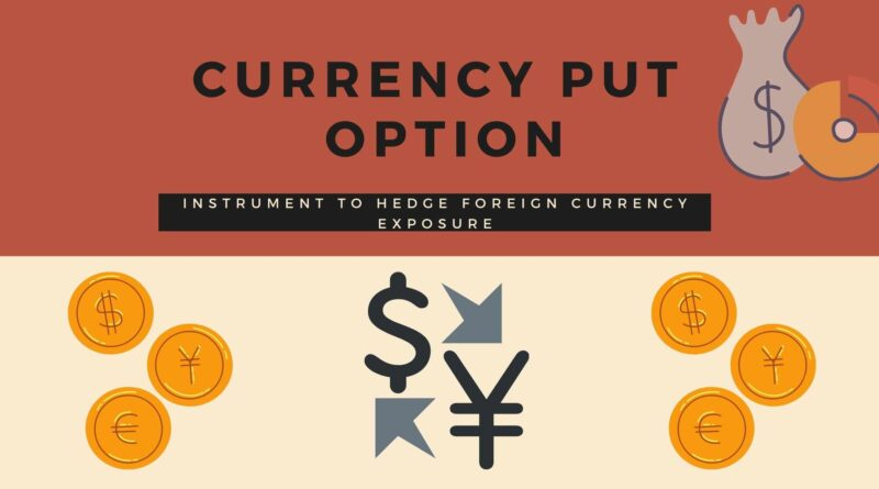 Currency Put Option
