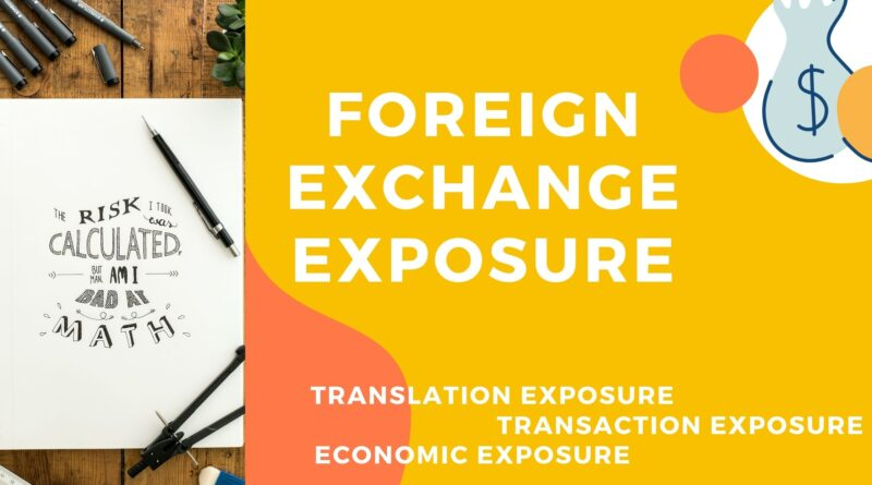 FOREIGN EXCHANGE EXPOSURE MEANING AND TYPES